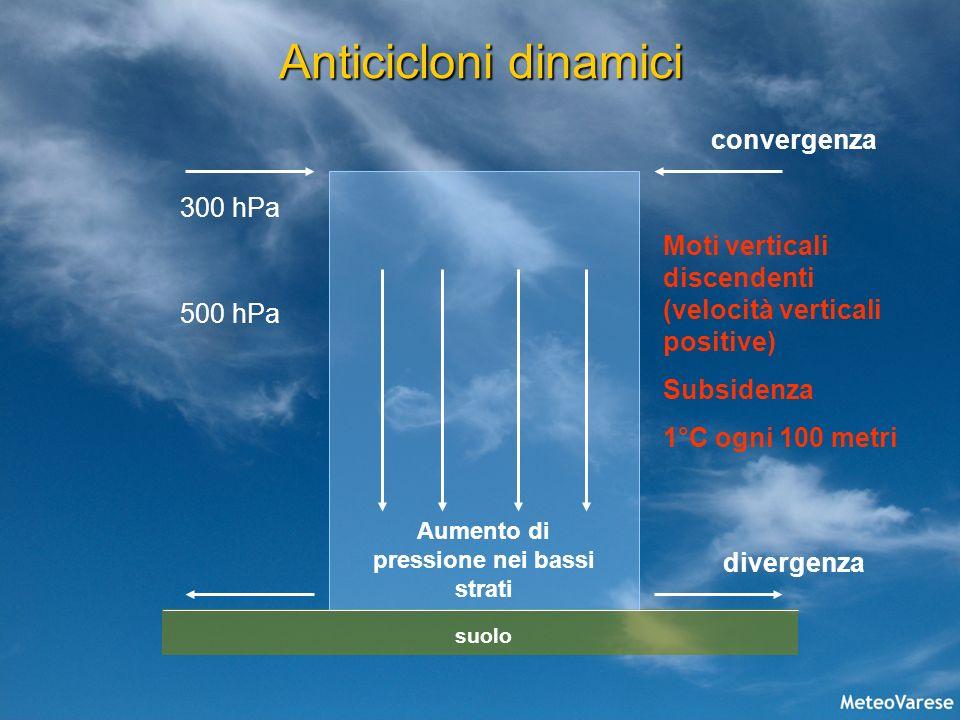 Aumento di pressione nei bassi strati divergenza Moti verticali discendenti (velocità verticali positive) Subsidenza 1°C ogni 100 metri suolo 300 hPa