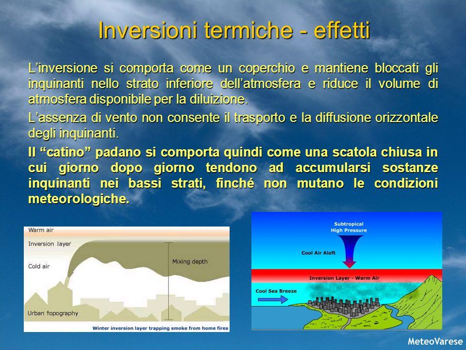 Inversioni termiche - effetti Linversione si comporta come un coperchio e mantiene bloccati gli inquinanti nello strato inferiore dellatmosfera e ridu