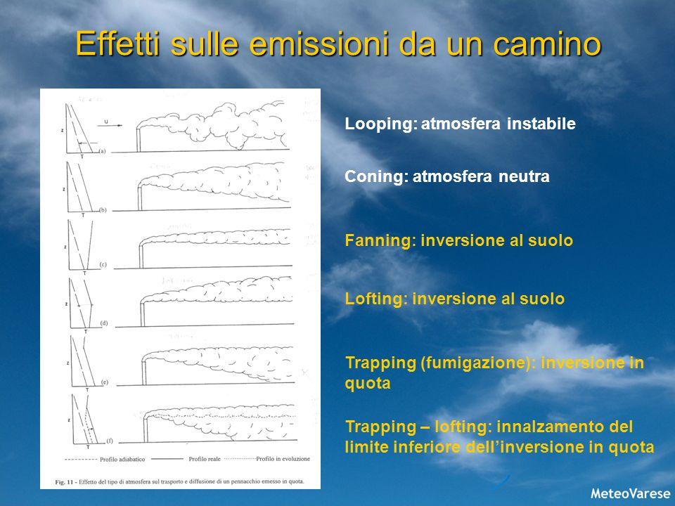 Effetti sulle emissioni da un camino Trapping (fumigazione): inversione in quota Fanning: inversione al suolo Lofting: inversione al suolo Looping: at