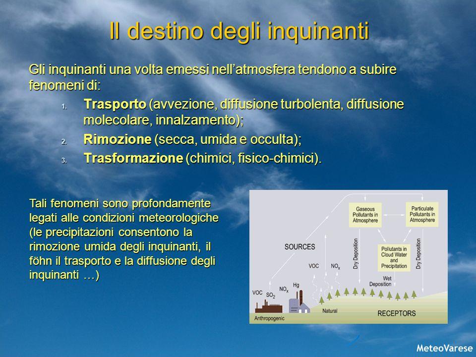 Il destino degli inquinanti Gli inquinanti una volta emessi nellatmosfera tendono a subire fenomeni di: 1. Trasporto (avvezione, diffusione turbolenta