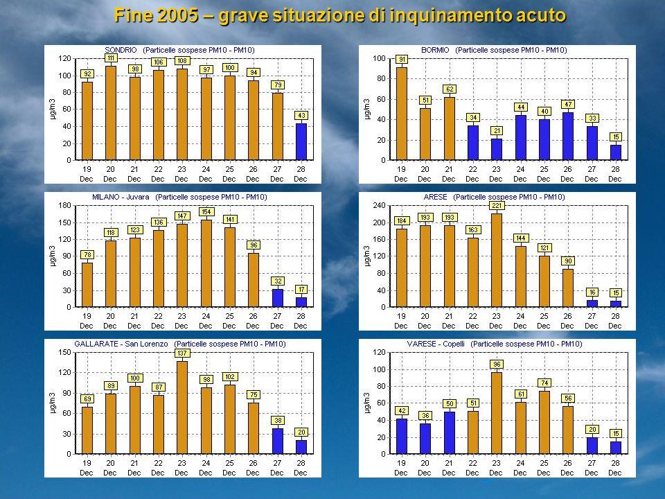 Fine 2005 – grave situazione di inquinamento acuto