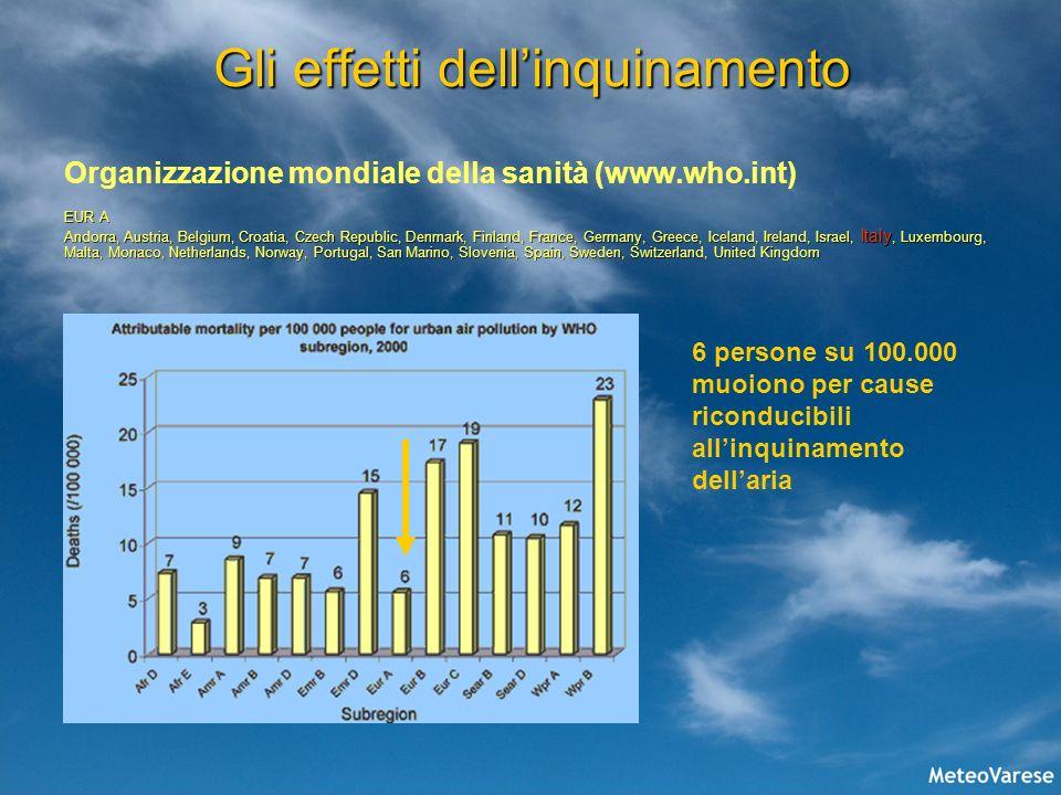 Gli effetti dellinquinamento Organizzazione mondiale della sanità (www.who.int) EUR A Andorra, Austria, Belgium, Croatia, Czech Republic, Denmark, Fin