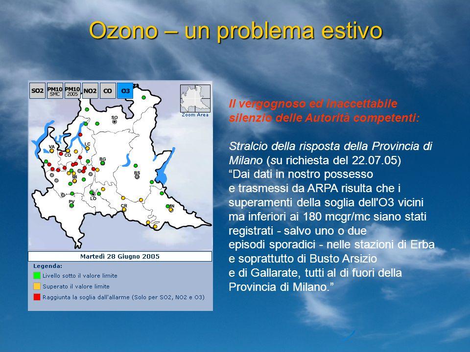 Ozono – un problema estivo Il vergognoso ed inaccettabile silenzio delle Autorità competenti: Stralcio della risposta della Provincia di Milano (su ri