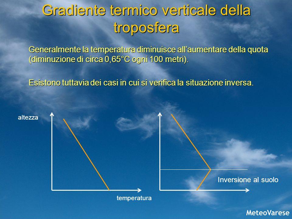 Gradiente termico verticale della troposfera Generalmente la temperatura diminuisce allaumentare della quota (diminuzione di circa 0,65°C ogni 100 met