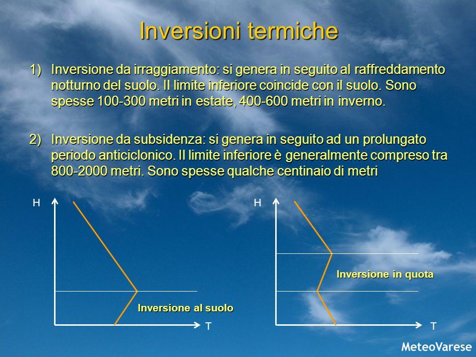 Inversione da subsidenza