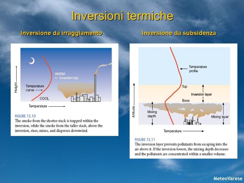 Inversione da subsidenza Inversione da irraggiamento Inversioni termiche