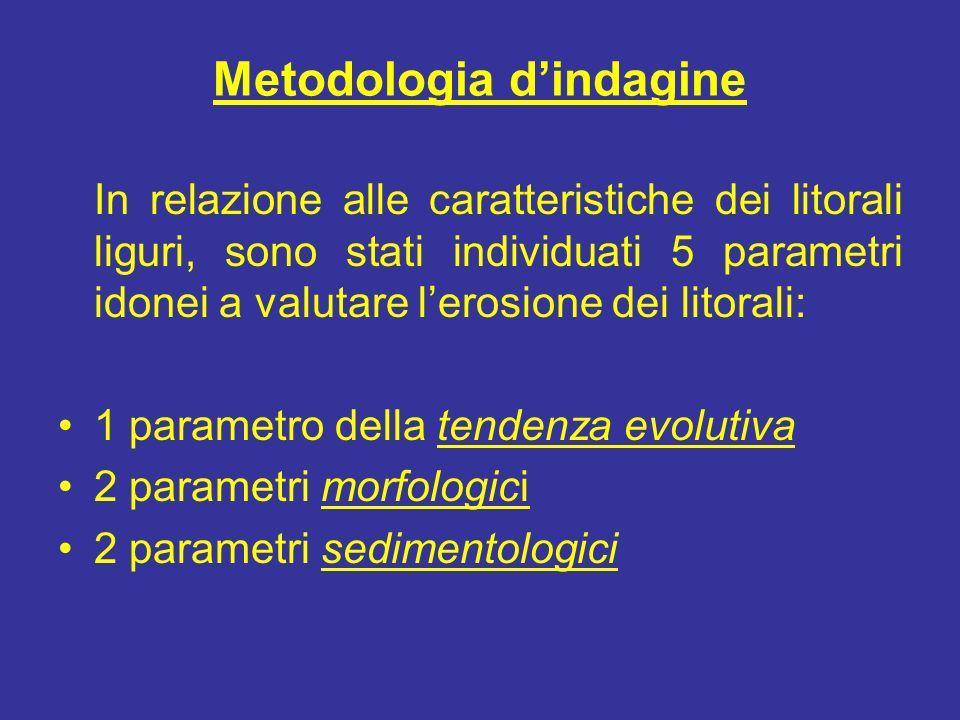 Parametro della tendenza evolutiva Evoluzione della linea di riva Sono stati considerati i rilievi aerofotogrammetrici della Regione Liguria: volo RAF 1944 (2.000 m quota, scala 1:13.000) voli costieri 1973, 1983, 1993 (1.200 m quota, scala 1:8.000)