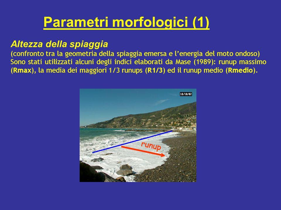 Parametri morfologici (2) Tipologia del profilo della spiaggia sommersa (capacità di una spiaggia di dissipare il moto ondoso) Determinata con il parametro ε, elaborato da Guzman & Inman (1975), funzione delle caratteristiche morfologiche della spiaggia e dei caratteri meteomarini.