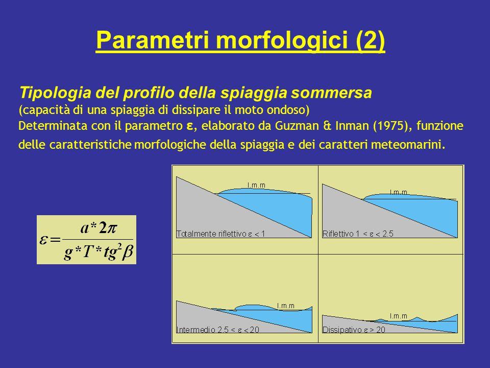 Risultati Provincia di La Spezia Lunghezza litorali: 10 Km Ampiezza media litorali: 26 m (max Bonassola, min Lerici,Fiascherino) Valori medi D 50 : 6.60 mm Quantitativi di sedimento (m 3 /m) Medi: 50-100 Max: 100-150 D 50 art.: 3-5 mm; 10 – 20 mm
