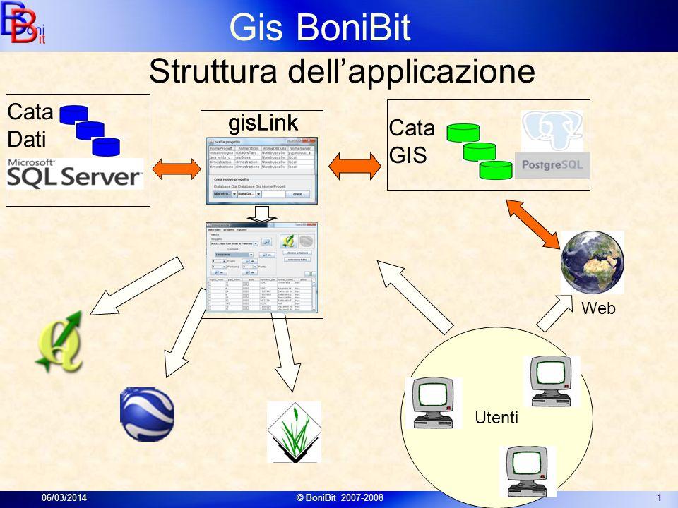 Gis BoniBit 06/03/2014© BoniBit 2007-20081 Utenti Struttura dellapplicazione Web Cata Dati Cata GIS gisLink