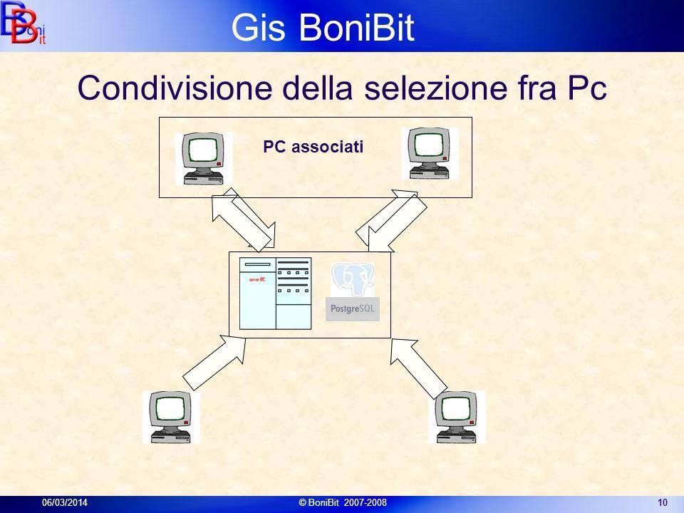 Gis BoniBit 06/03/2014© BoniBit 2007-200810 Condivisione della selezione fra Pc PC associati