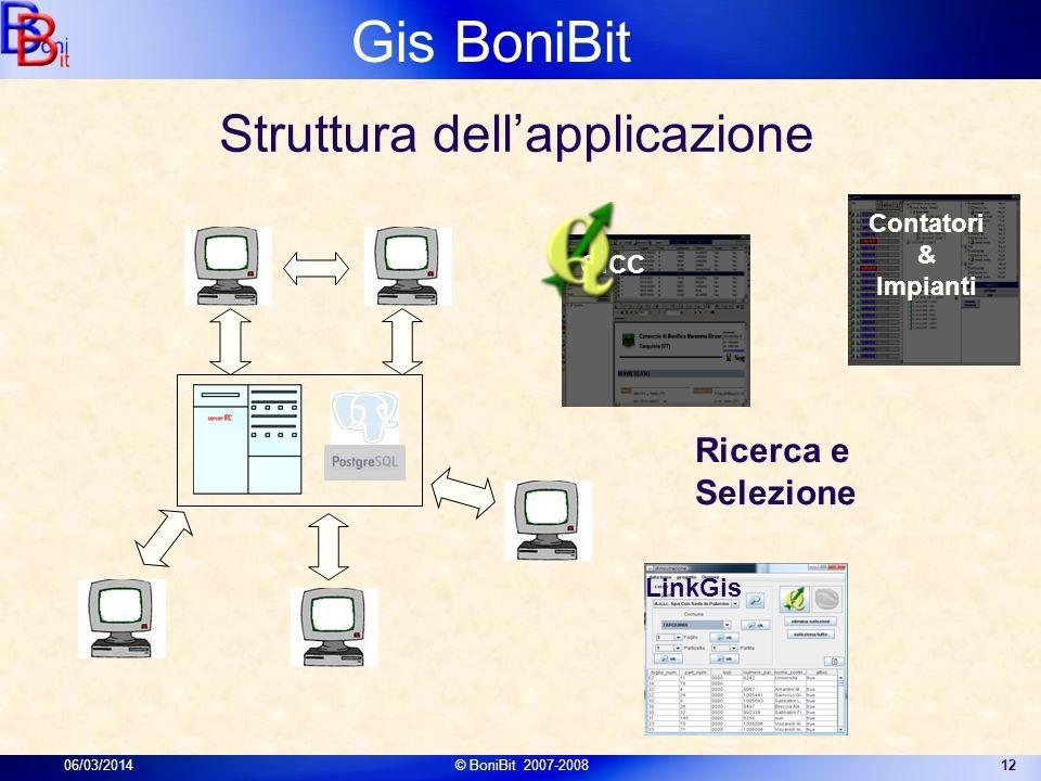 Gis BoniBit 06/03/2014© BoniBit 2007-200812 Struttura dellapplicazione Contatori & Impianti GICC Ricerca e Selezione LinkGis
