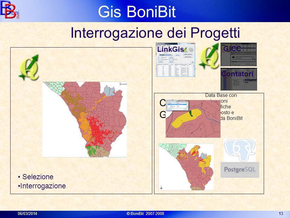 Gis BoniBit 06/03/2014© BoniBit 2007-200813 Data Base con estensioni geografiche predisposto e fornito da BoniBit Cata GIS Interrogazione dei Progetti