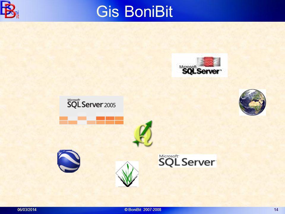 Gis BoniBit 06/03/2014© BoniBit 2007-200814