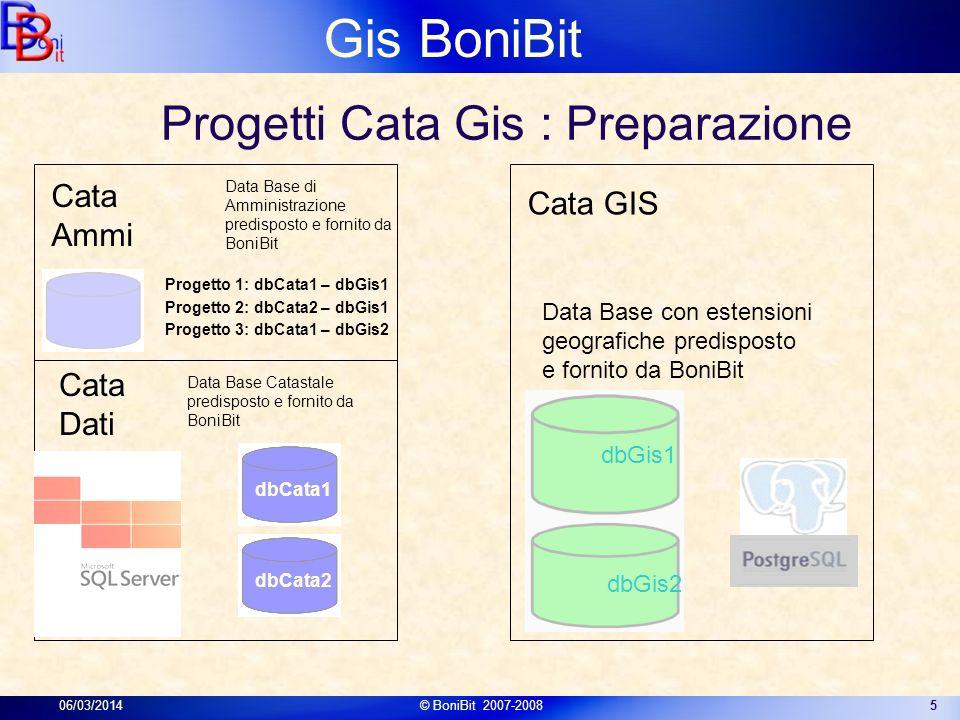 Gis BoniBit 06/03/2014© BoniBit 2007-20085 Data Base con estensioni geografiche predisposto e fornito da BoniBit Cata Dati Cata GIS Progetti Cata Gis