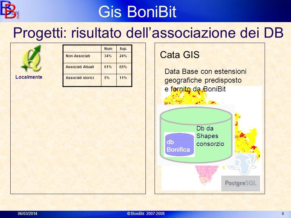 Gis BoniBit 06/03/2014© BoniBit 2007-20086 Data Base con estensioni geografiche predisposto e fornito da BoniBit Cata GIS Progetti: risultato dellasso