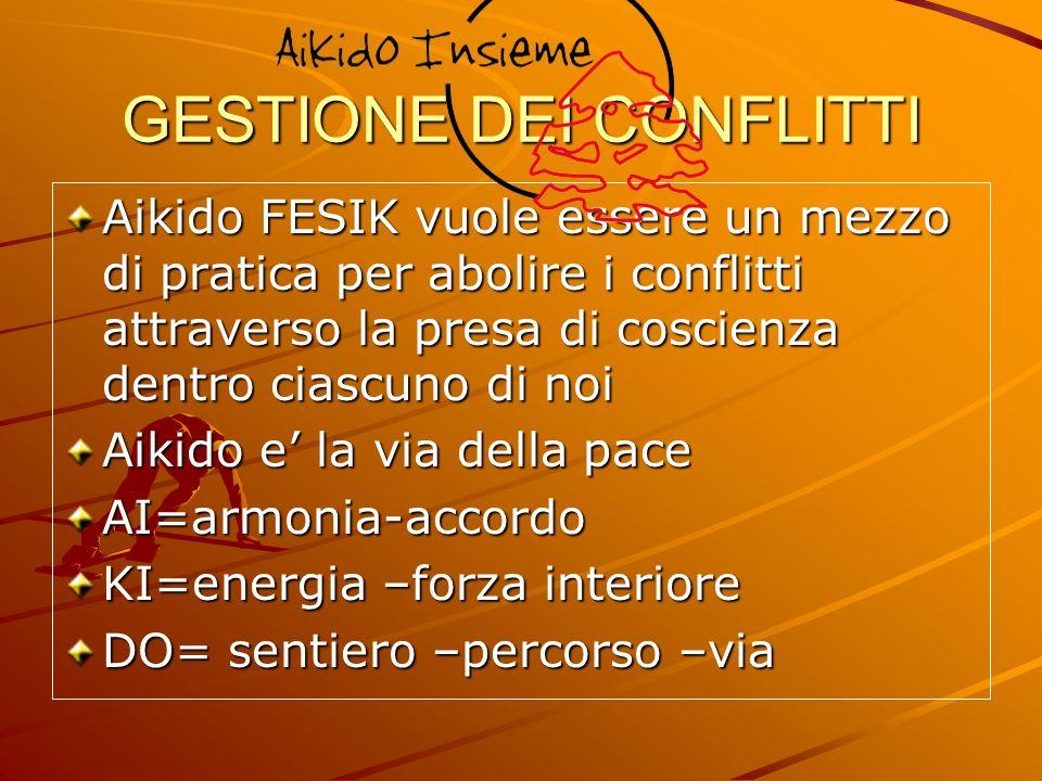 GESTIONE DEI CONFLITTI Aikido FESIK vuole essere un mezzo di pratica per abolire i conflitti attraverso la presa di coscienza dentro ciascuno di noi A