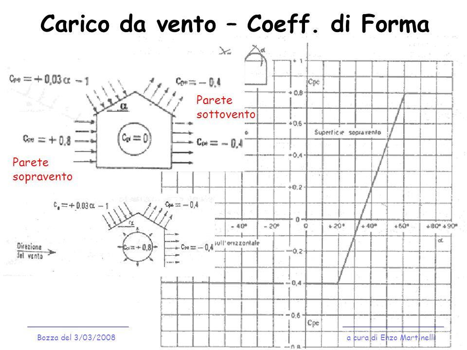 Carico da vento – Coeff. di Forma Parete sopravento Parete sottovento a cura di Enzo MartinelliBozza del 3/03/2008
