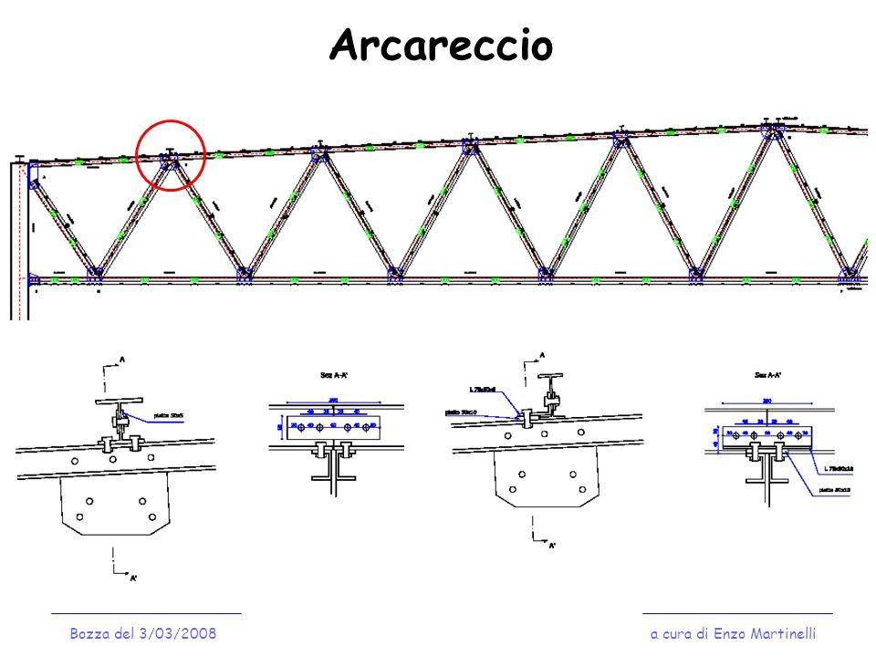 Arcareccio a cura di Enzo MartinelliBozza del 3/03/2008
