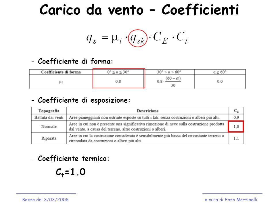 Carico da vento – Coefficienti a cura di Enzo MartinelliBozza del 3/03/2008 - Coefficiente di forma: - Coefficiente di esposizione: - Coefficiente ter