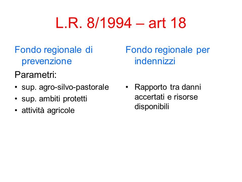 L.R.8/1994 – art 18 Fondo regionale di prevenzione Parametri: sup.