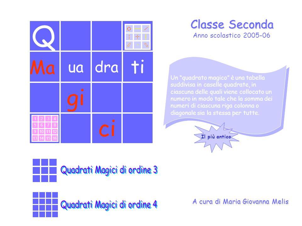 Q Ma uadra ti gi ci 1234 5678 9101112 13141516 Un quadrato magico è una tabella suddivisa in caselle quadrate, in ciascuna delle quali viene collocato