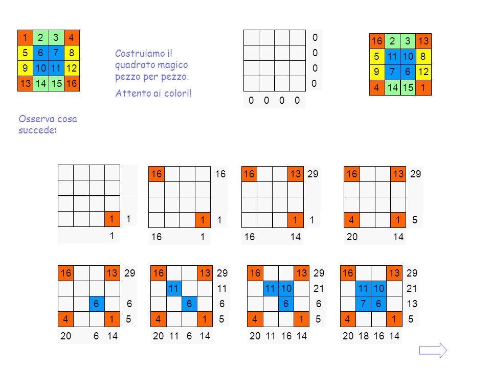 1234 5678 9101112 13141516 2313 511108 97612 414151 Osserva cosa succede: 0 0 0 0 0 0 0 0 Costruiamo il quadrato magico pezzo per pezzo. Attento ai co