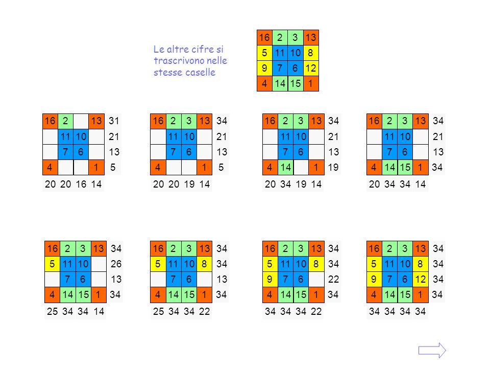 Addiziona Controlliamo più da vicino 16+2+3+13= 34 5+11+10+8= 34 9+7+6+12= 34 4+14+15+1= 34 162313 511108 97612414151 16 5 9 4 2 11 7 14 3 10 6 15 13 8 12 1 16 5 9 4 _____ 34 2 11 7 14 _____ 34 3 10 6 15 ____ 34 13 8 12 1 ____ 34