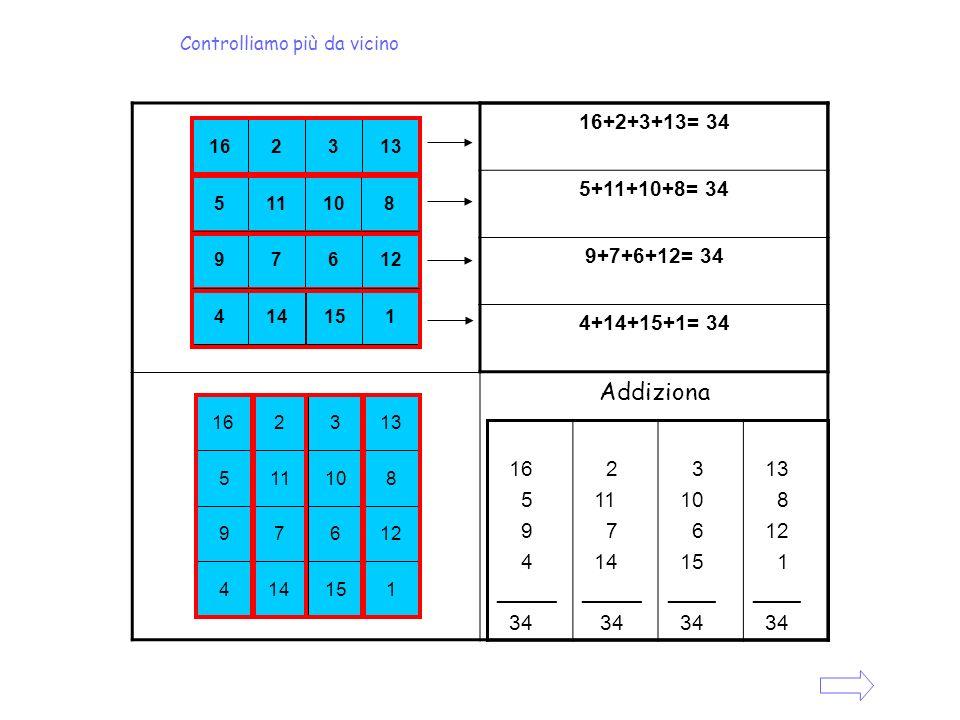 Addiziona Controlliamo più da vicino 16+2+3+13= 34 5+11+10+8= 34 9+7+6+12= 34 4+14+15+1= 34 162313 511108 97612414151 16 5 9 4 2 11 7 14 3 10 6 15 13