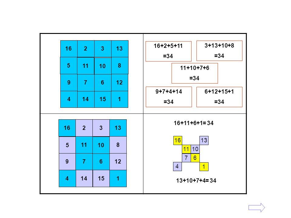 23 58 912 1415 14 1316 Se si tolgono 8 tessere; si sommano i numeri delle tessere che restano e si trova la metà, si ottiene 34 2+3+5+9+8+12+14+15= 68 La metà di 68 è 34 Qualche osservazione: Sommando i numeri agli angoli: 1+4+13+16, si ottiene 34 14 67 1011 1316 12 78 910 1516 13 68 911 1416 Cerca le manine