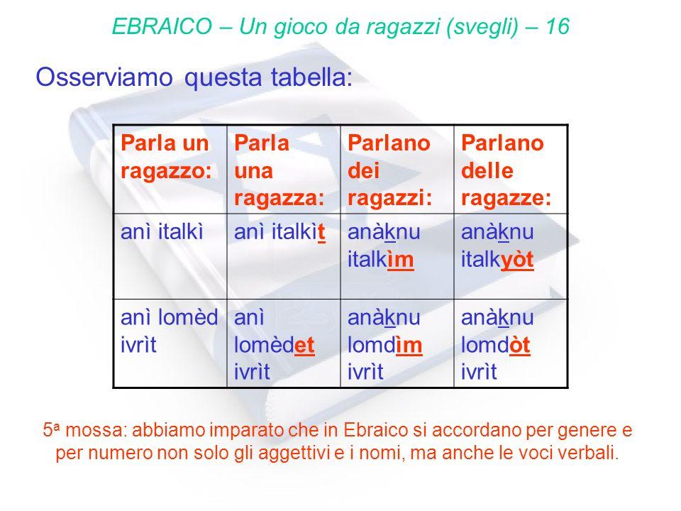 Osserviamo questa tabella: EBRAICO – Un gioco da ragazzi (svegli) – 16 Parla un ragazzo: Parla una ragazza: Parlano dei ragazzi: Parlano delle ragazze