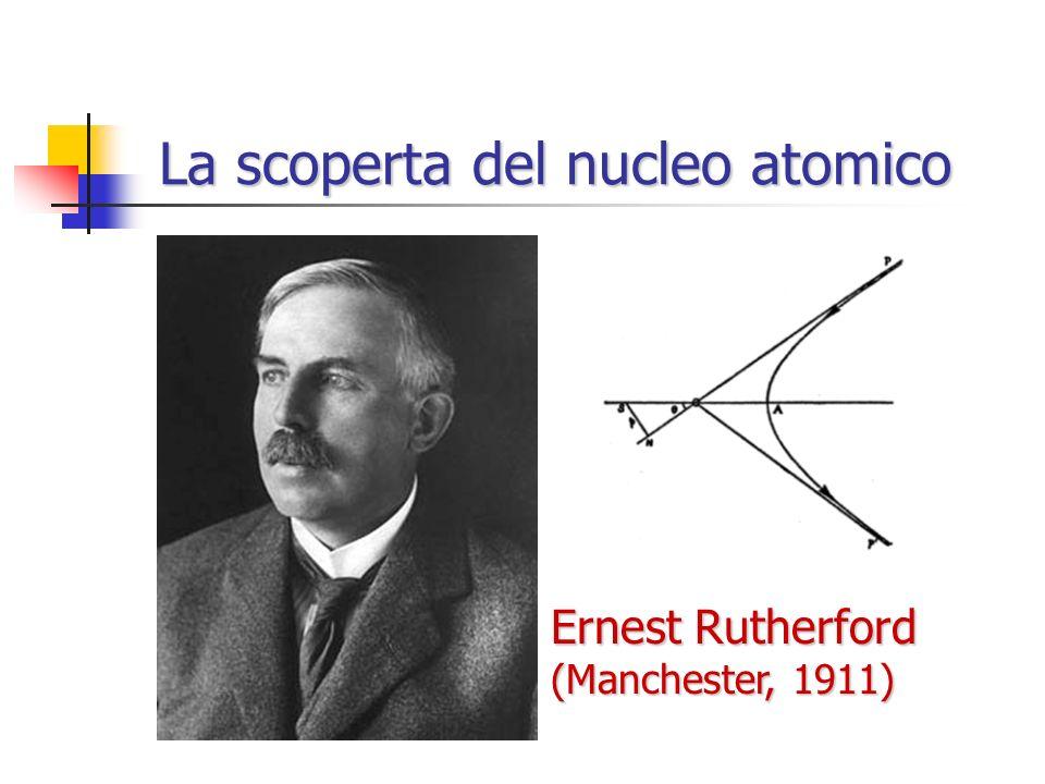 La perdita dell innocenza La fisica nucleare da Rutherford a Hiroshima Arturo Russo Dipartimento di Fisica e Tecnologie Relative Università di Palermo
