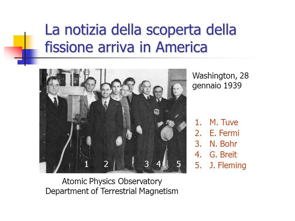 Nel frattempo … Fermi La famiglia Fermi arriva a New York (2 gennaio 1939) Il premio Nobel (10 dicembre 1938)