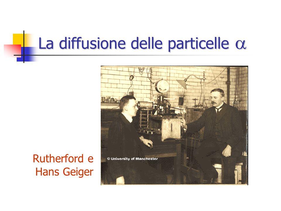 La scoperta del nucleo atomico Ernest Rutherford (Manchester, 1911)