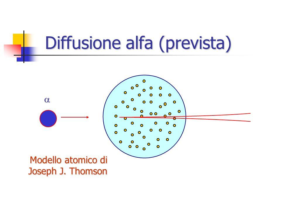 La diffusione delle particelle La diffusione delle particelle Rutherford e Hans Geiger