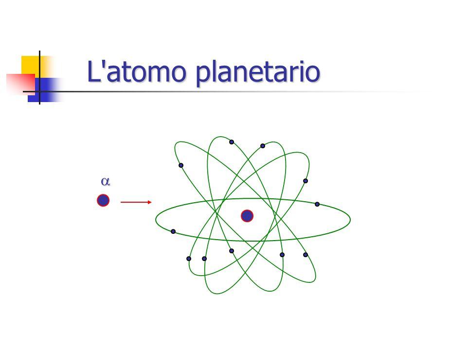 L atomo planetario