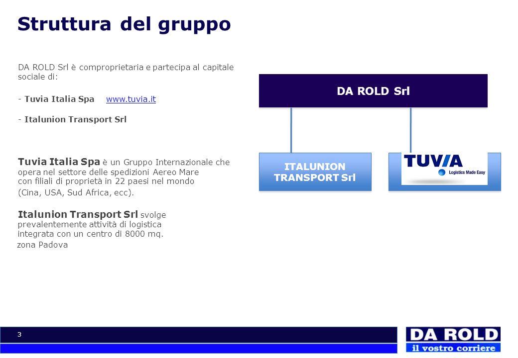 3 Struttura del gruppo DA ROLD Srl ITALUNION TRANSPORT Srl DA ROLD Srl è comproprietaria e partecipa al capitale sociale di: - Tuvia Italia Spa www.tu