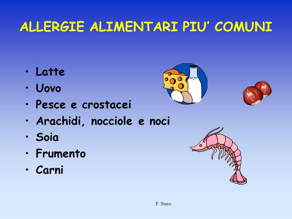 ALLERGIE ALIMENTARI PIU COMUNI Latte Uovo Pesce e crostacei Arachidi, nocciole e noci Soia Frumento Carni F. Stuto