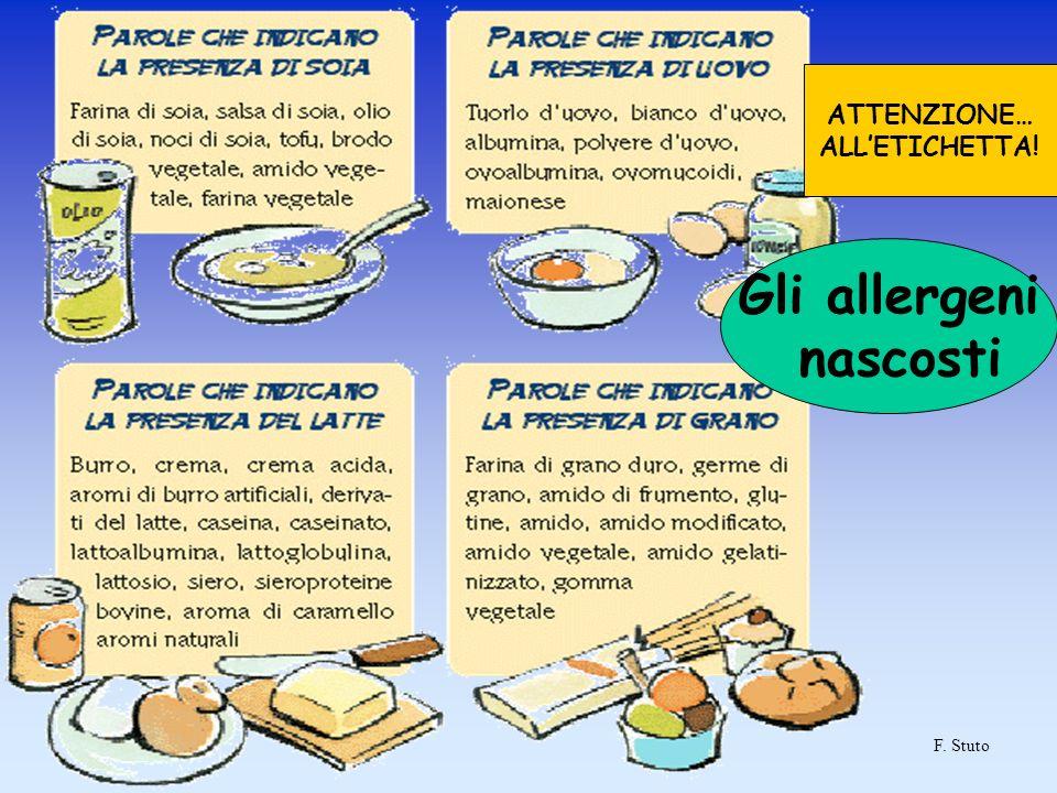 Gli allergeni nascosti ATTENZIONE… ALLETICHETTA! F. Stuto