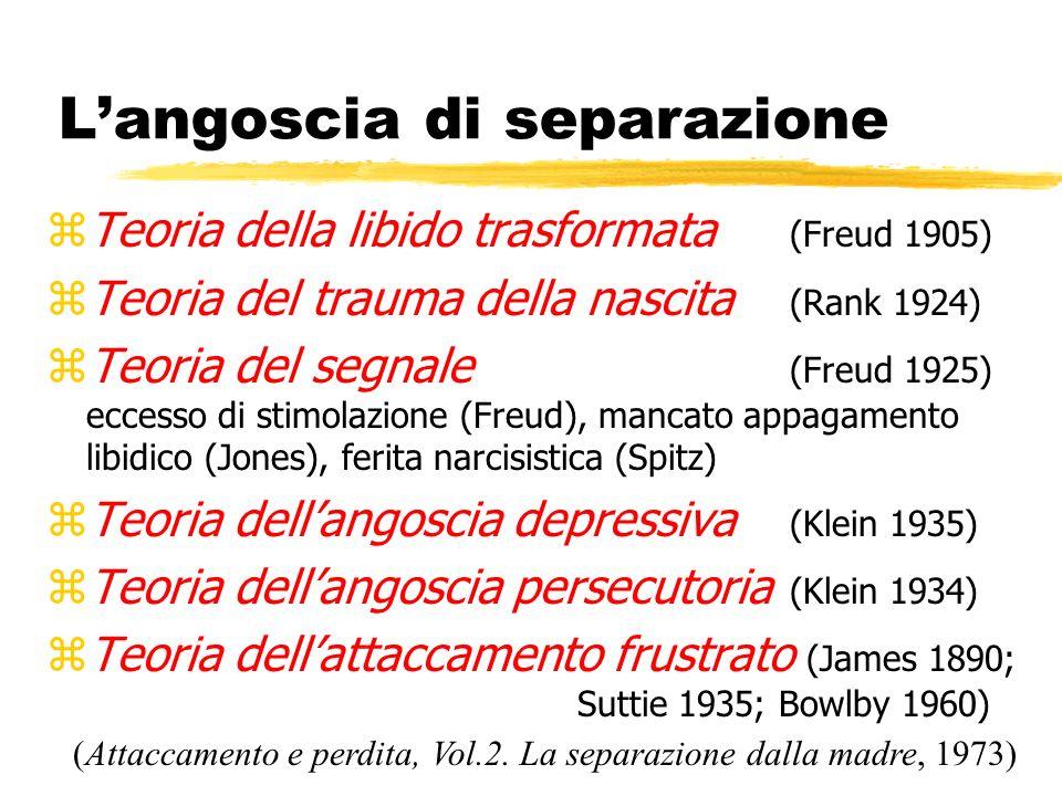 Langoscia di separazione zTeoria della libido trasformata (Freud 1905) zTeoria del trauma della nascita (Rank 1924) zTeoria del segnale (Freud 1925) e
