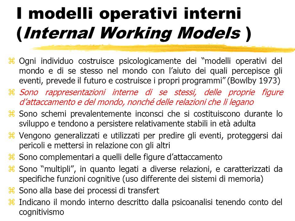 I modelli operativi interni (Internal Working Models ) zOgni individuo costruisce psicologicamente dei modelli operativi del mondo e di se stesso nel