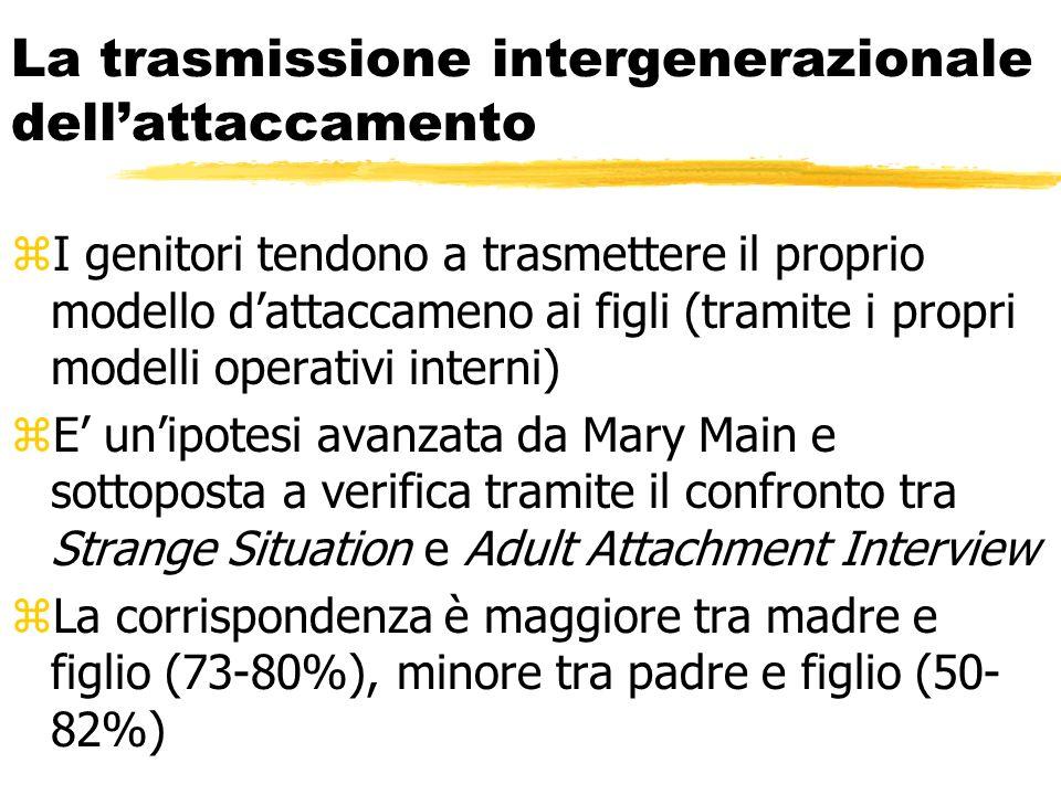 La trasmissione intergenerazionale dellattaccamento zI genitori tendono a trasmettere il proprio modello dattaccameno ai figli (tramite i propri model