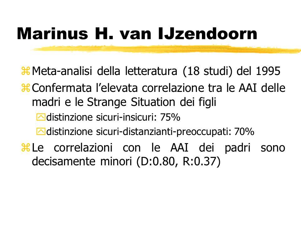 Marinus H. van IJzendoorn zMeta-analisi della letteratura (18 studi) del 1995 zConfermata lelevata correlazione tra le AAI delle madri e le Strange Si