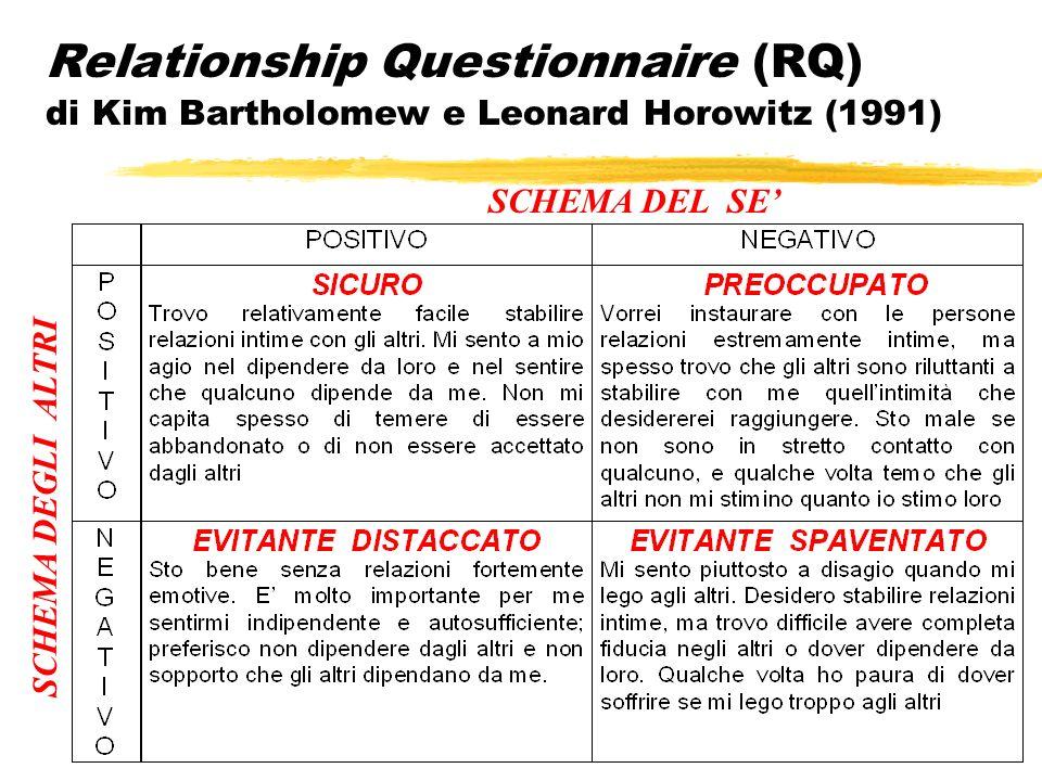 Relationship Questionnaire (RQ) di Kim Bartholomew e Leonard Horowitz (1991) SCHEMA DEL SE SCHEMA DEGLI ALTRI