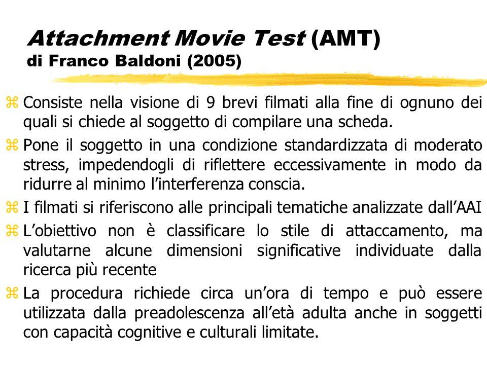 Attachment Movie Test (AMT) di Franco Baldoni (2005) zConsiste nella visione di 9 brevi filmati alla fine di ognuno dei quali si chiede al soggetto di