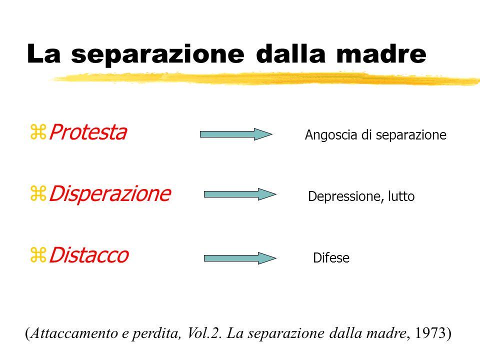 La separazione dalla madre zProtesta Angoscia di separazione zDisperazione Depressione, lutto zDistacco Difese (Attaccamento e perdita, Vol.2. La sepa