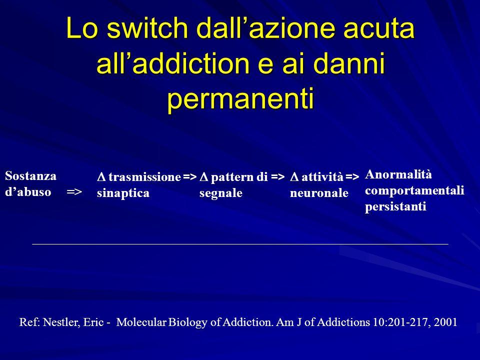 La cocaina agisce a livello sinaptico inibendo il reuptake della dopamina