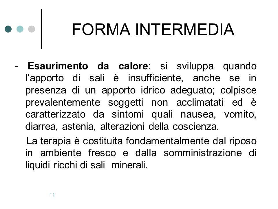 11 FORMA INTERMEDIA - Esaurimento da calore: si sviluppa quando lapporto di sali è insufficiente, anche se in presenza di un apporto idrico adeguato;