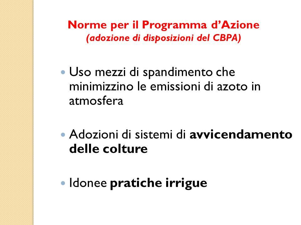Uso mezzi di spandimento che minimizzino le emissioni di azoto in atmosfera Adozioni di sistemi di avvicendamento delle colture Idonee pratiche irrigue Norme per il Programma dAzione (adozione di disposizioni del CBPA)
