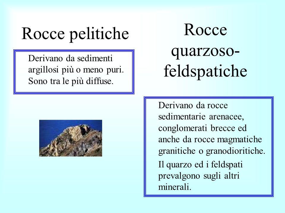 Rocce basiche Si originano da rocce magmatiche basiche o da sedimenti piroclastici.